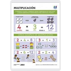Aprèn a multiplicar