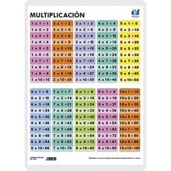 Taula de multiplicar