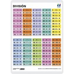 Table divisée