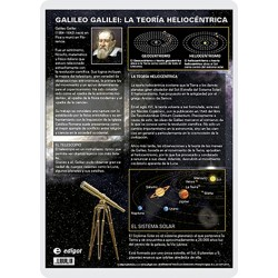 Galileu Galilei: El Model...