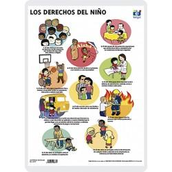 Els drets de l'infant