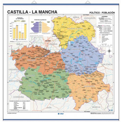 Castilla-La Mancha Wall Map, Physical-Political / Economic