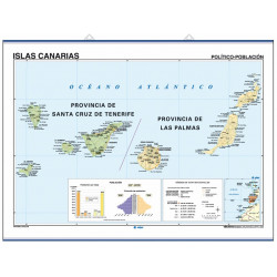 Mural map of the Canary Islands, Physical / Political