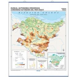 Carte murale du Pays basque - Physique / Politique