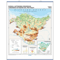 Basque Country wall map, Physical / Political