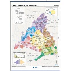 Communauté de Madrid,...