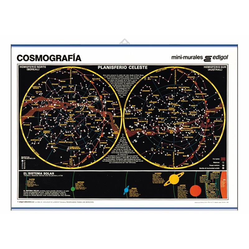 Ciencias - Cosmografía, hemisferio boreal y austral