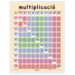 Multiplication /...