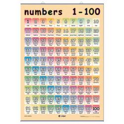 Números 1-100 / Muda