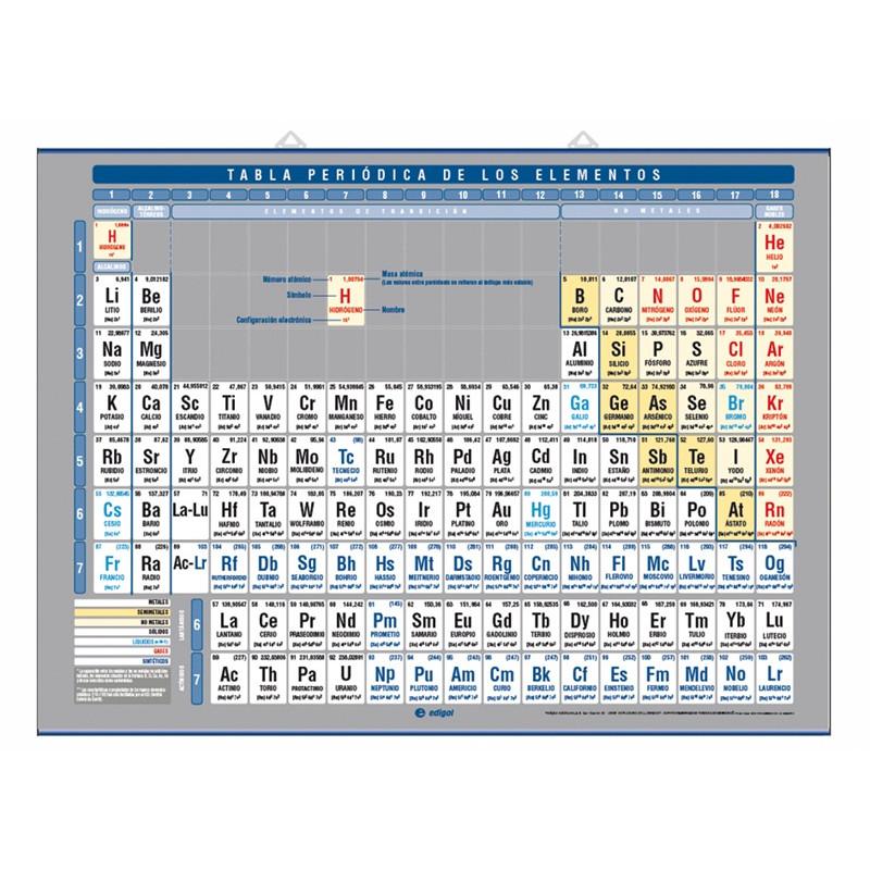 Tabla periódica - Tabla periódica Mural de los elementos químicos