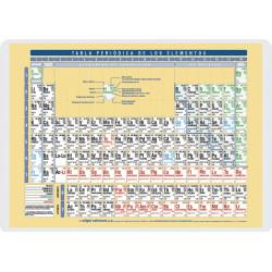 Tabla periódica / Clasif....