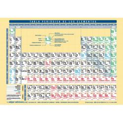 Tabla periódica - Tabla periódica de los elementos químicos
