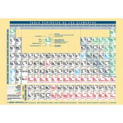 Periodic Table /...