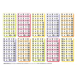 Table de multiplication DIN A5