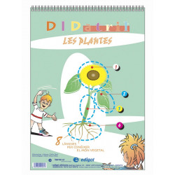 "Didatril ""The Plants"" +..."